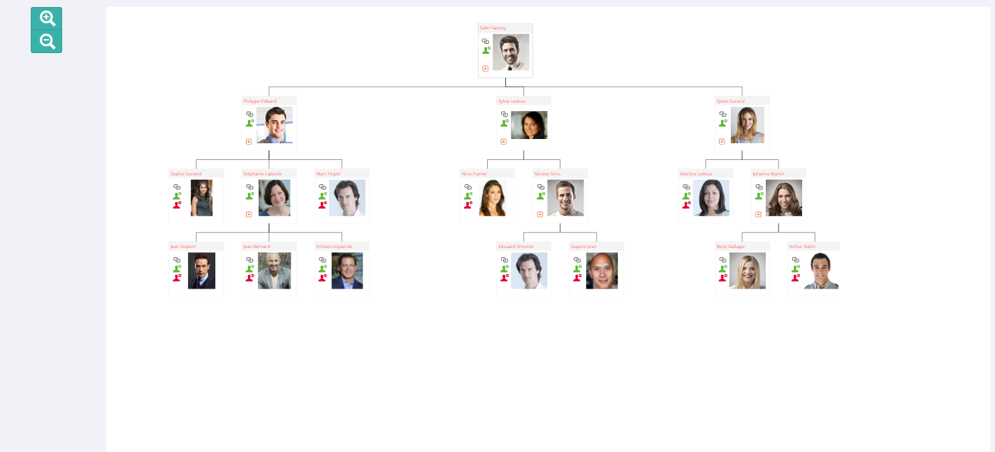 Organigramme contacts client