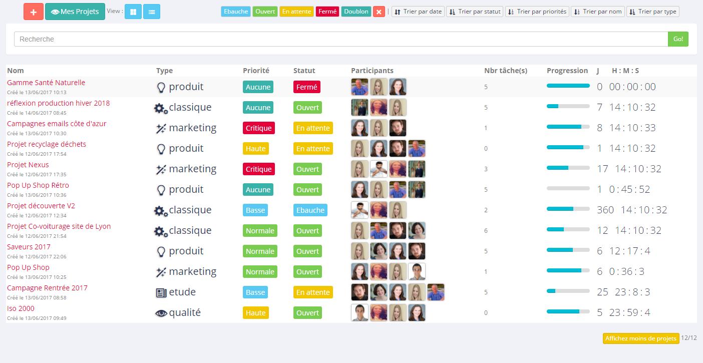 SocialJsProjet affichage en  mode liste