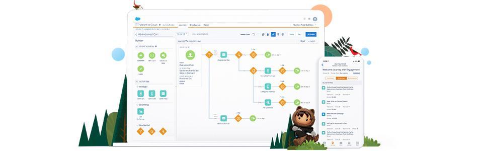 Avis Salesforce Marketing Cloud : CRM leader dans la création de parcours clients intelligents - appvizer