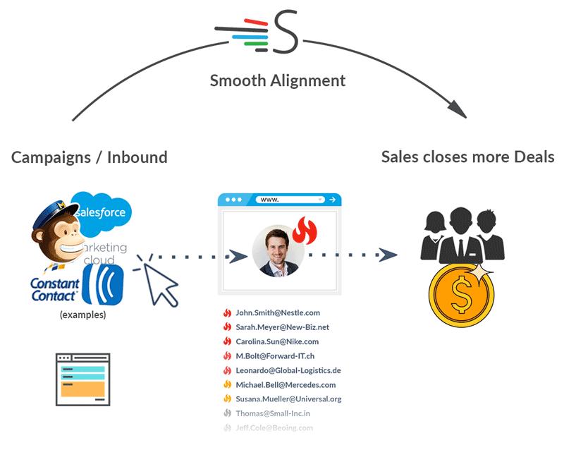SalesWings-screenshot-4