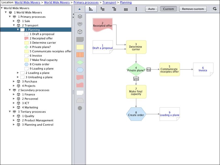 Sensus BPM Software-screenshot-0
