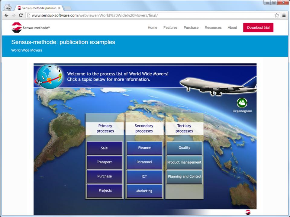 Sensus BPM Software-screenshot-3