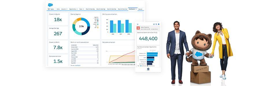 Sales Cloud, la solution CRM Salesforce : Fonctionnalités, prix licence, avis