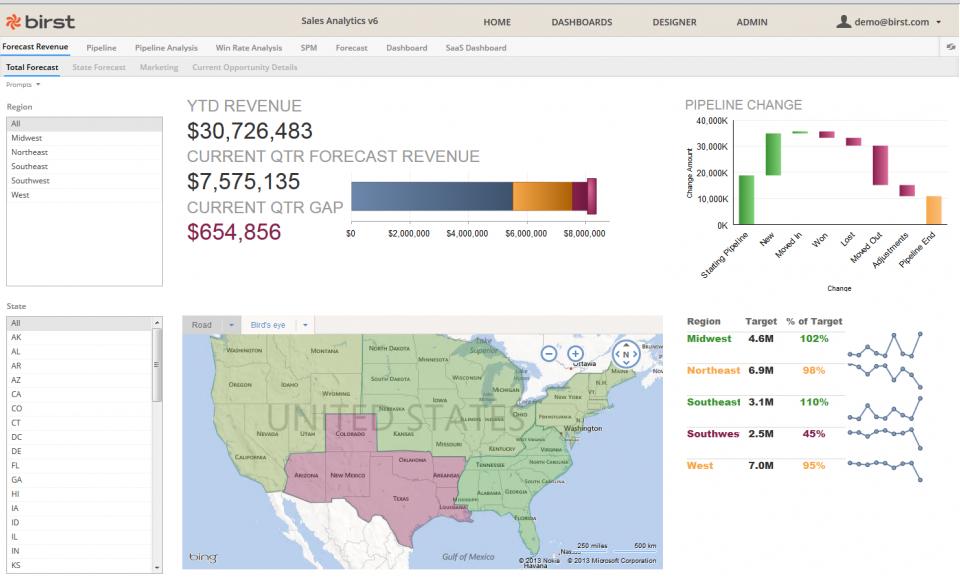 Birst: Requêtes personnalisées, Rapports, Tableaux de bord et rapports partagés