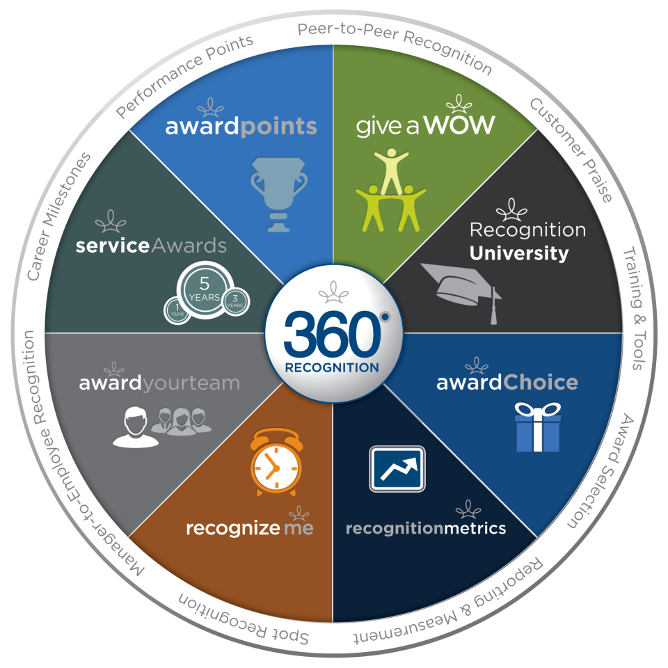 360 Recognition-screenshot-0