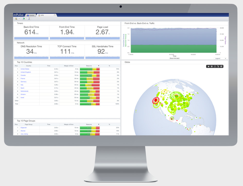 SOASTA Platform-screenshot-0