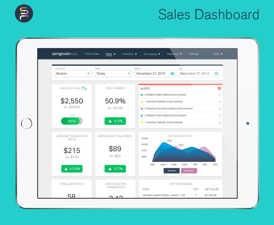 Springboard Retail-screenshot-0
