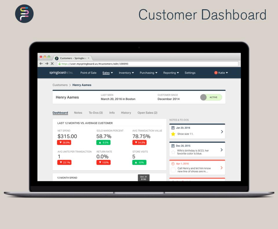 Springboard Retail-screenshot-1