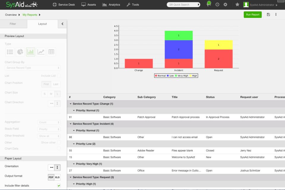 SysAid-screenshot-2