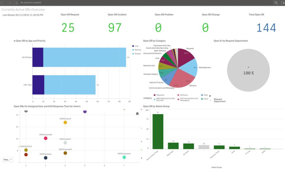 SysAid-screenshot-3