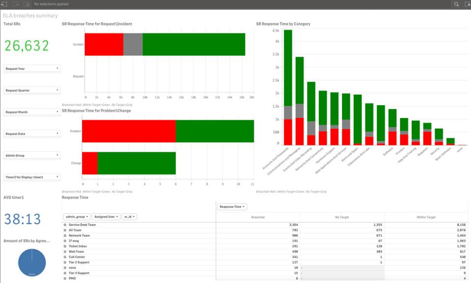 SysAid-screenshot-4