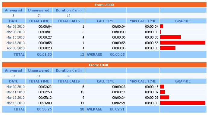 Telappliant-screenshot-2