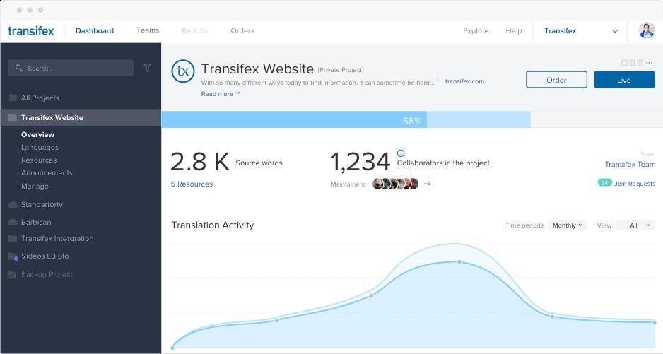Transifex-screenshot-0