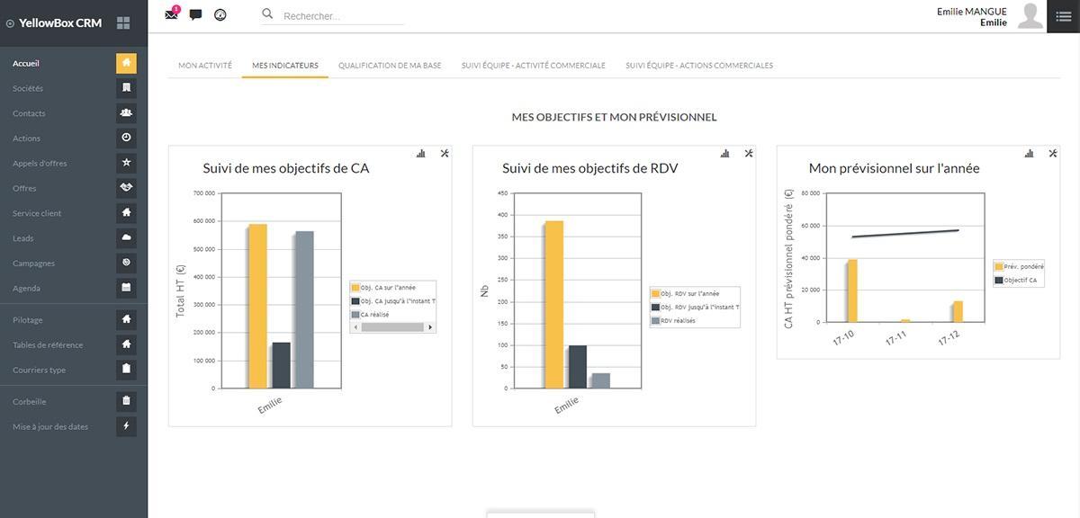 Yellowbox CRM : Analyser ses portefeuilles d'affaires