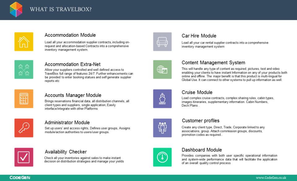 TravelBox-screenshot-0