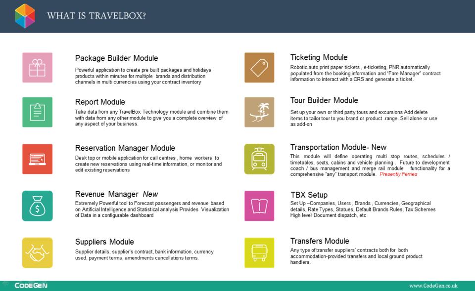 TravelBox-screenshot-1
