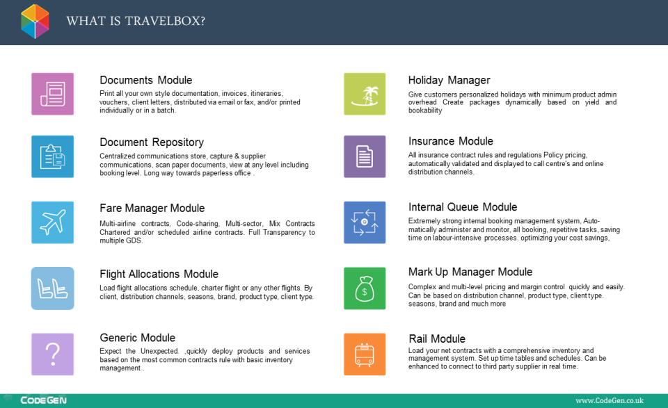 TravelBox-screenshot-4