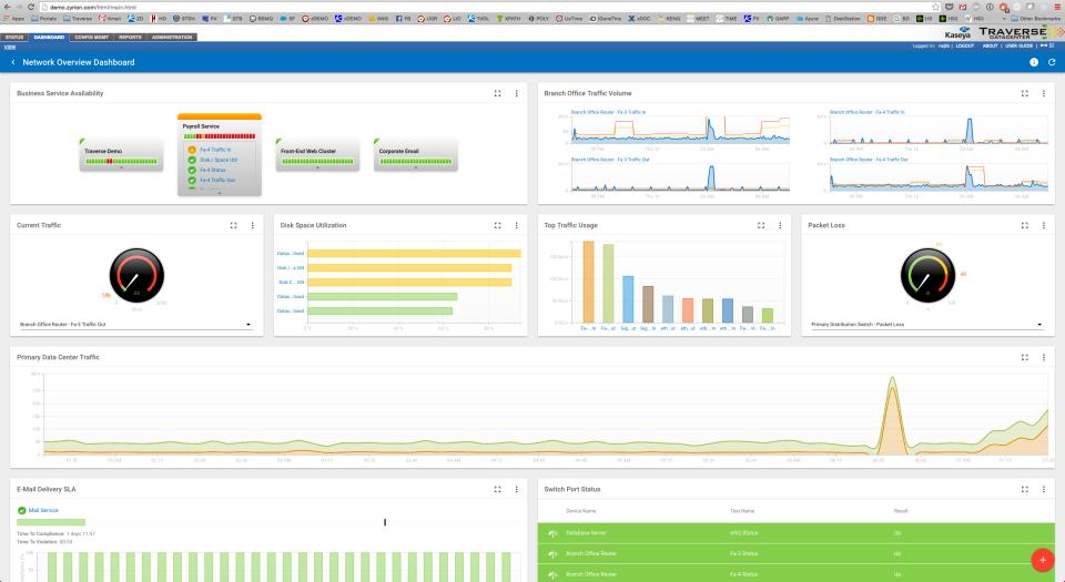 Traverse Monitoring-screenshot-0