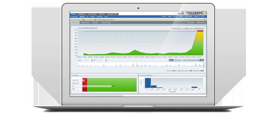 Traverse Monitoring-screenshot-2