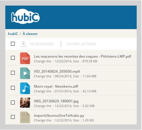 hubiC: Application mobile, Sauvegarde quotidienne, Redondance géographique des données