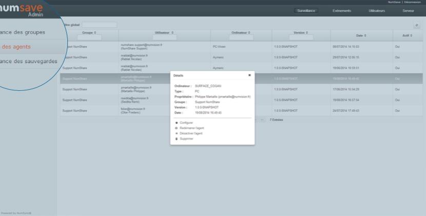 Une console d'administration complète, contrôlez les données de votre entreprise