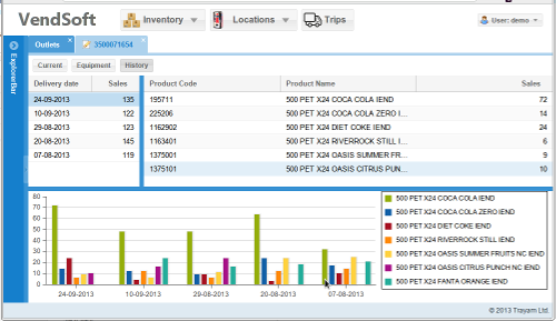 VendSoft-screenshot-0