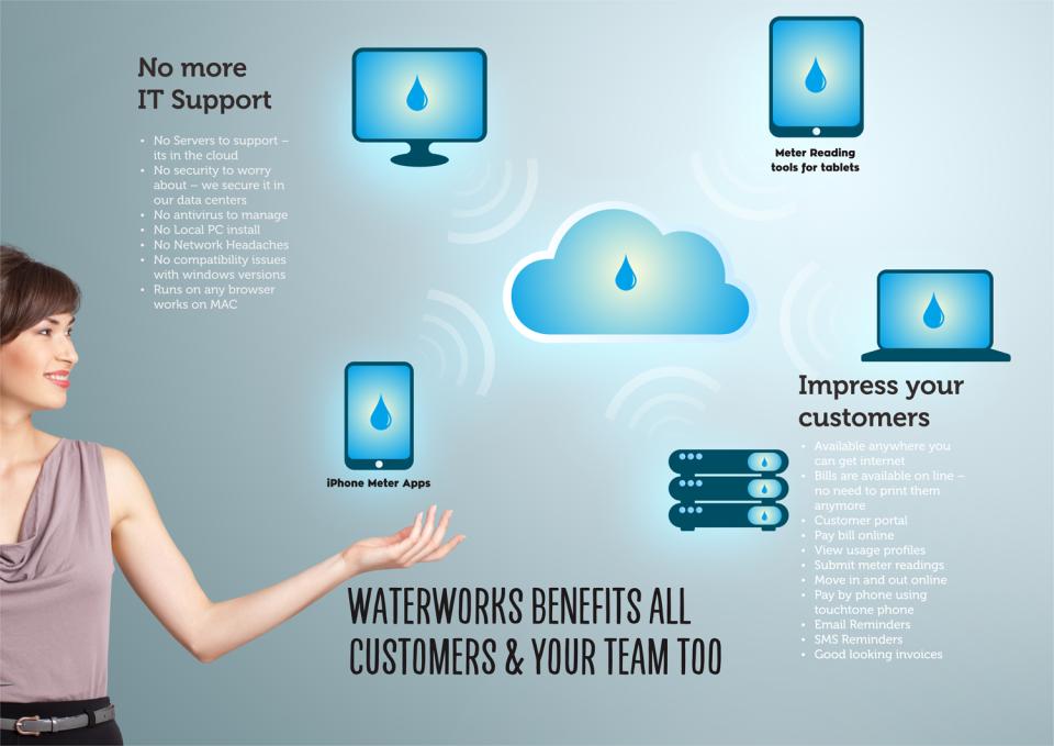 WaterWorks-screenshot-3