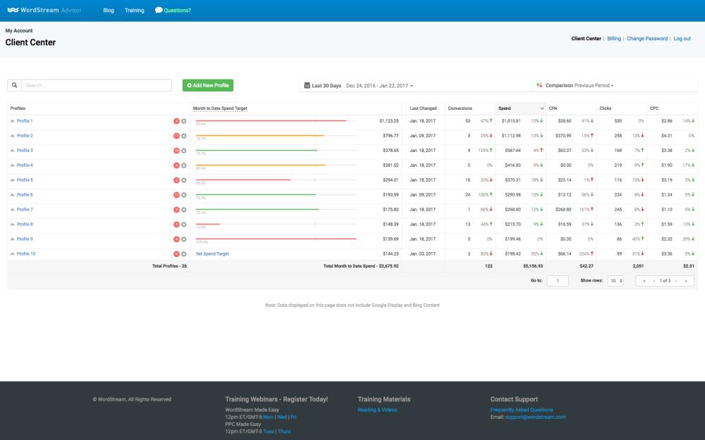 Avis WordStream advisor : Plateforme d'analyse des performances AdWords - Appvizer