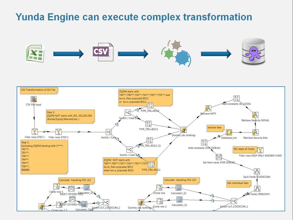 YUNDA Data Accelerator-screenshot-2