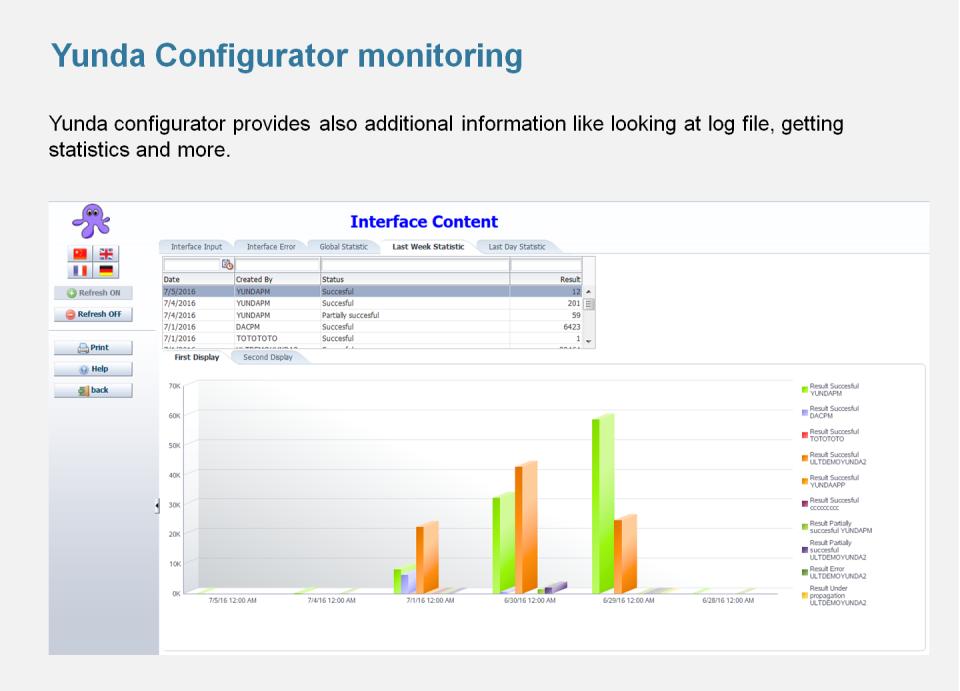 YUNDA Data Accelerator-screenshot-3