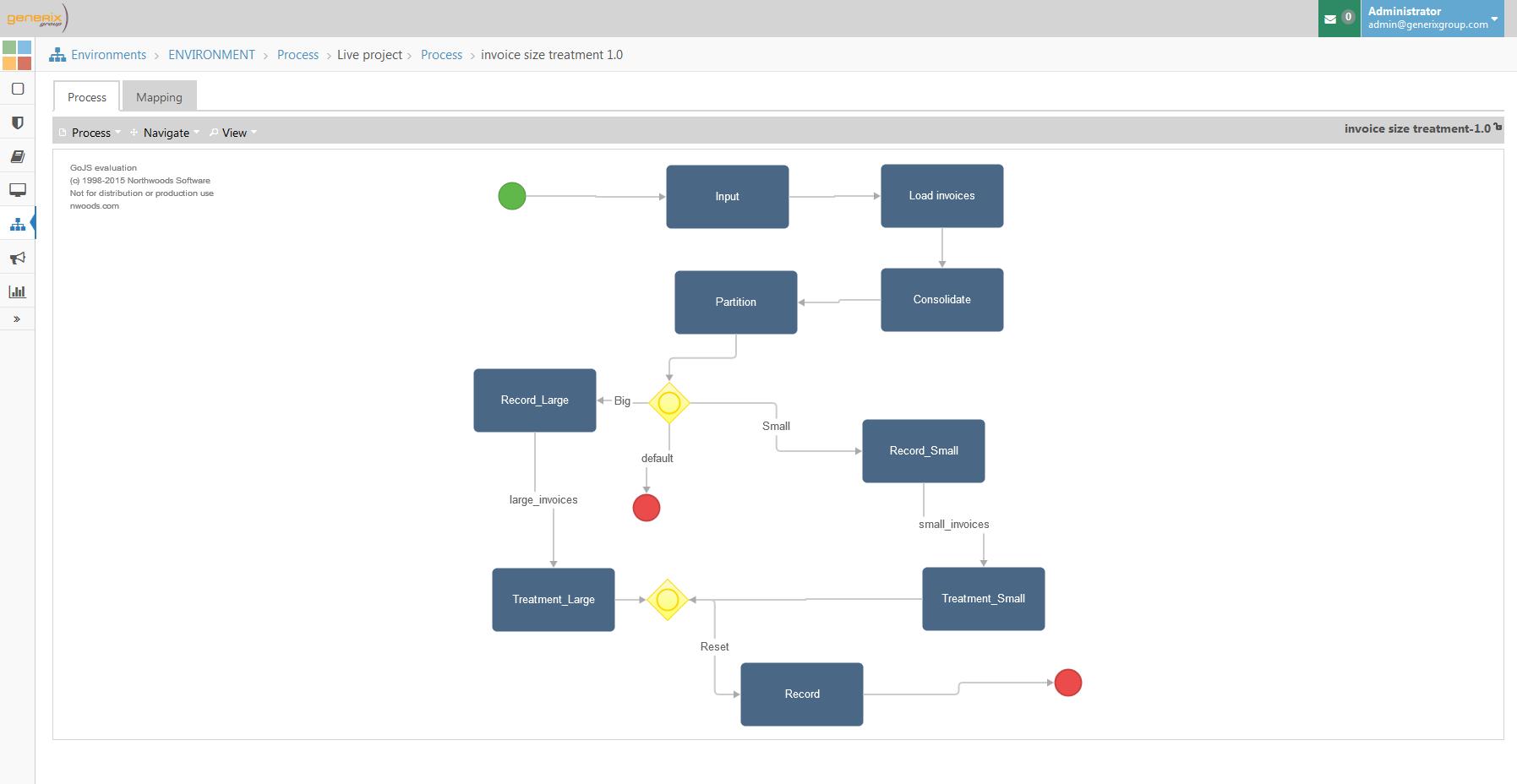 Gestion des workflow dans E-invoice