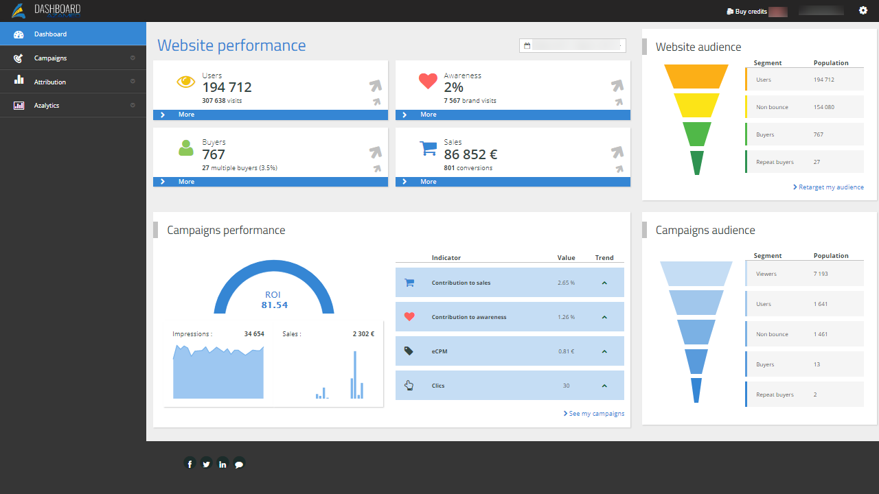 Azameo Dashboard Main