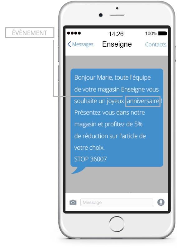 iSend Pro : SMS automatiques déclenchés lors d'événements fixes