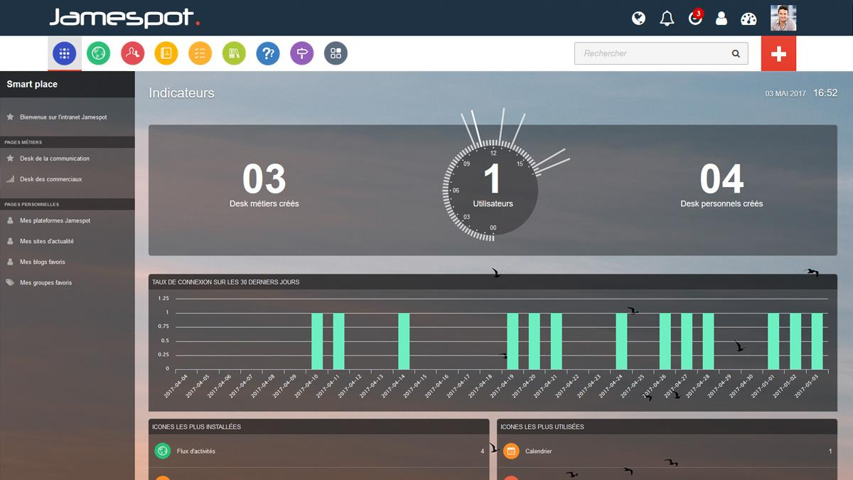 L'interface de Smart Place : des indicateurs de suivi et de performance