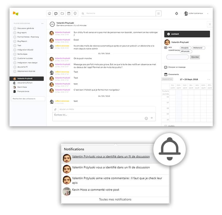 Communication - Le pilotage de votre tableau de bord d'utilisateur - Fil de discussion - Partager - Notifications