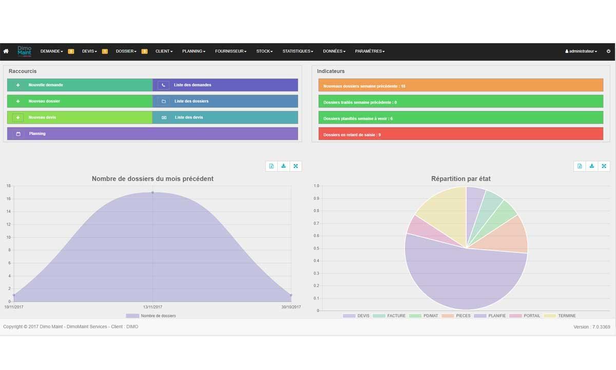 DIMO Maint Services : un tableau de bord personnalisé avec vos indicateurs graphiques