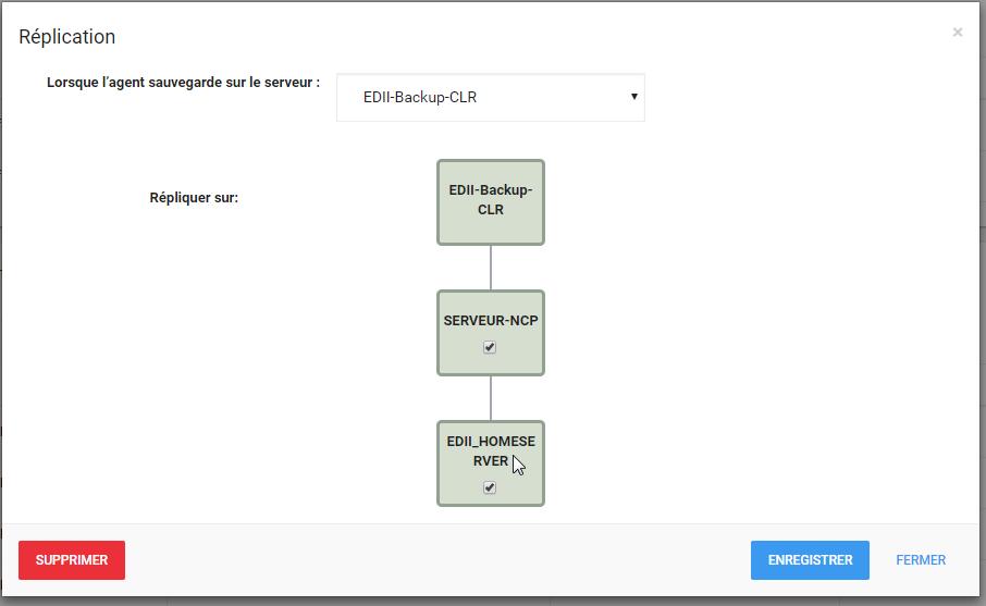 Paramètres de sauvegarde héritables (partie 3) Configuration de la réplication