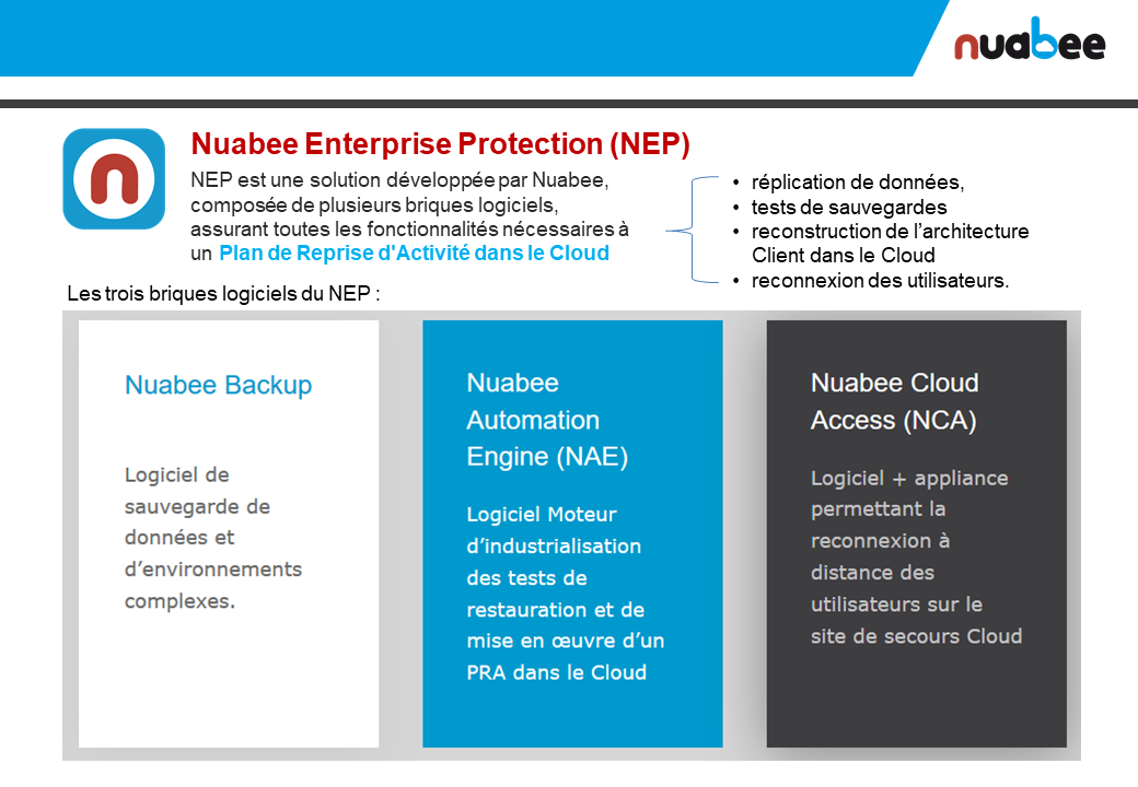 Nuabee Enterprise Protection