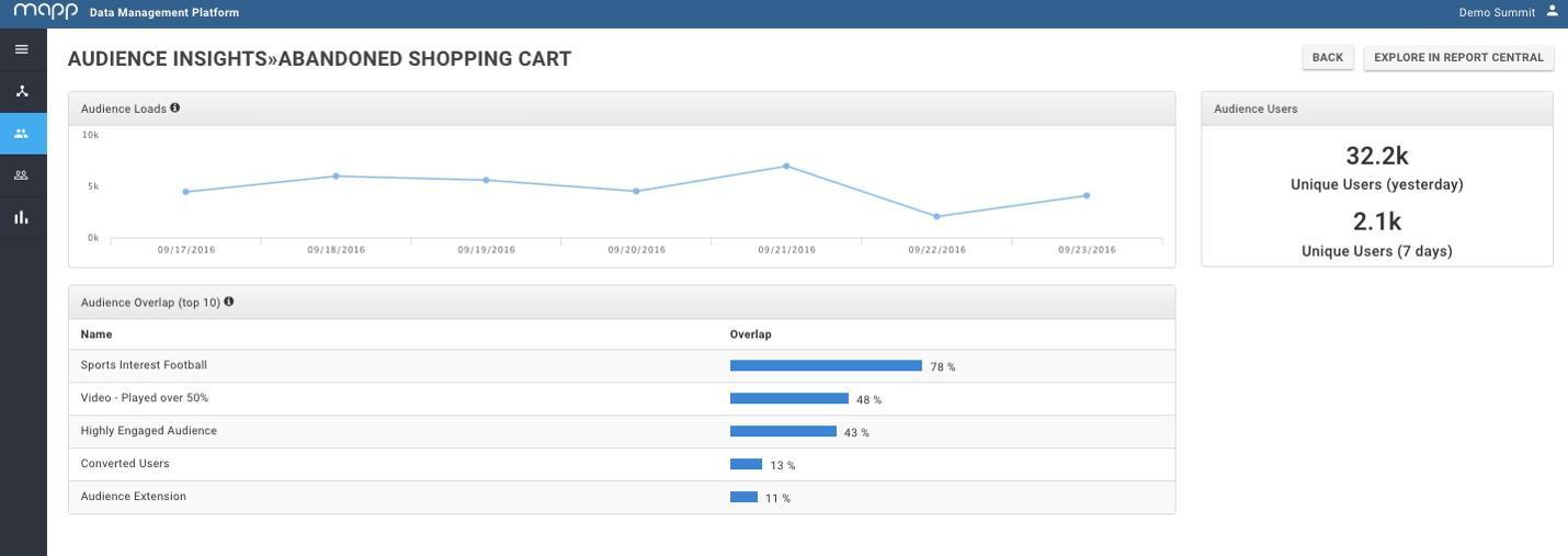 Visualisation des segments d'audience Mapp Acquire