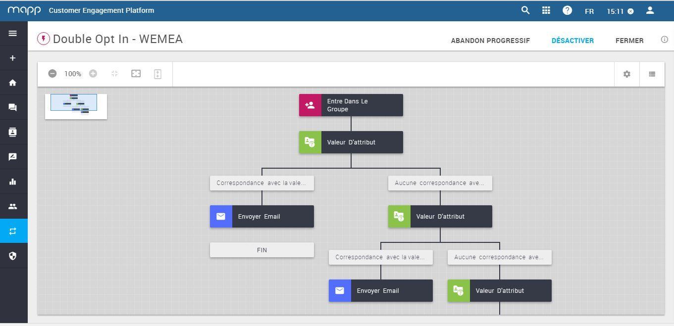 Scénarisation des événements dans Mapp Engage. Automation builder