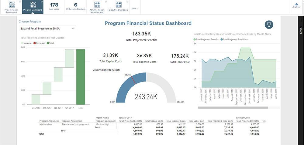 Avis Planview : Gestion de projet, PPM, Innovation, Travail collaboratif - appvizer