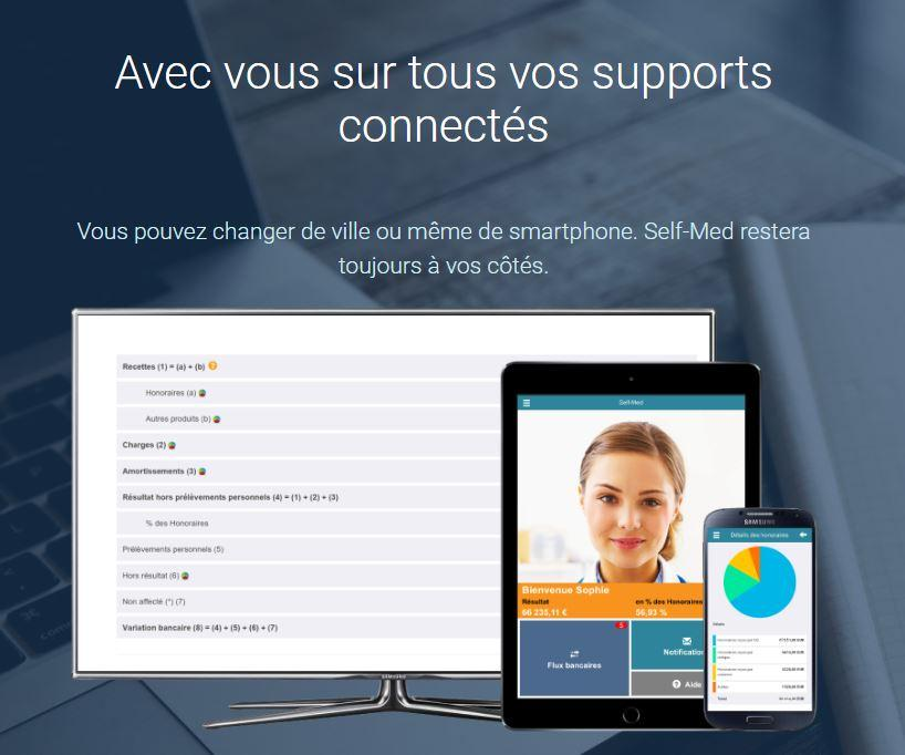 Tableau de bord multi-support
