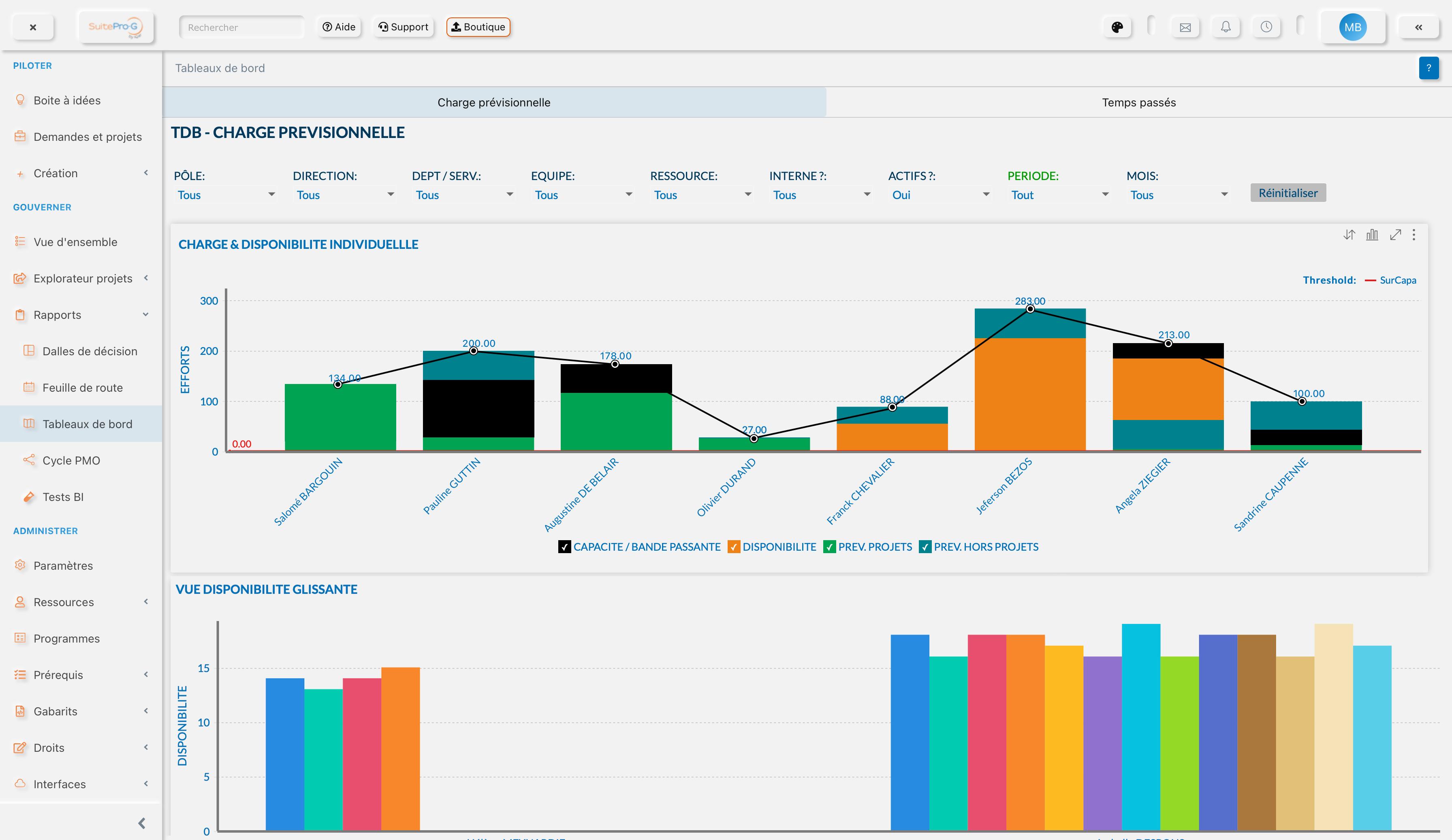 Des outils de reporting et d'analyse multi-projets performants et simples à utiliser (Tableaux de bords, Plannings multi-projets, Dalles de décisions, Nuages de Scores, ...)