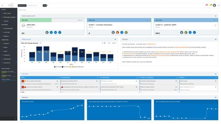 Page d'accueil SuiteProG - Une plateforme d'accès rapide à 'son' environnement dans les projets de l'entreprise