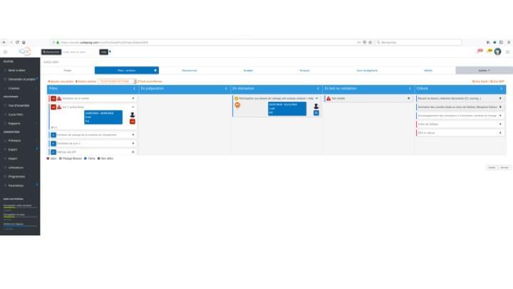 Planifier et piloter l'avancement des tâches du projet dans SuiteProG (mode Kanban)