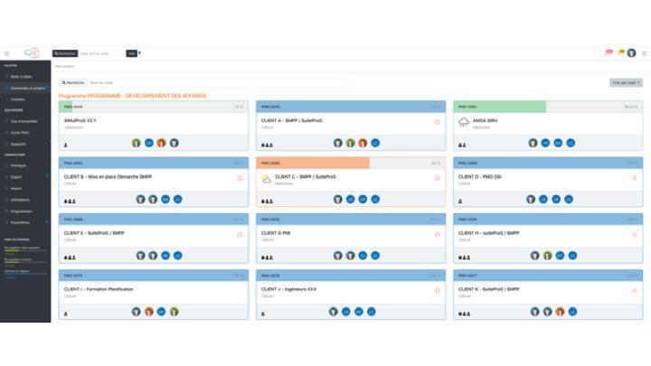 'Mes projets' dans SuiteProG : Chacune des Idées, Demandes ou Projet est matérialisée par une 'tuile'
