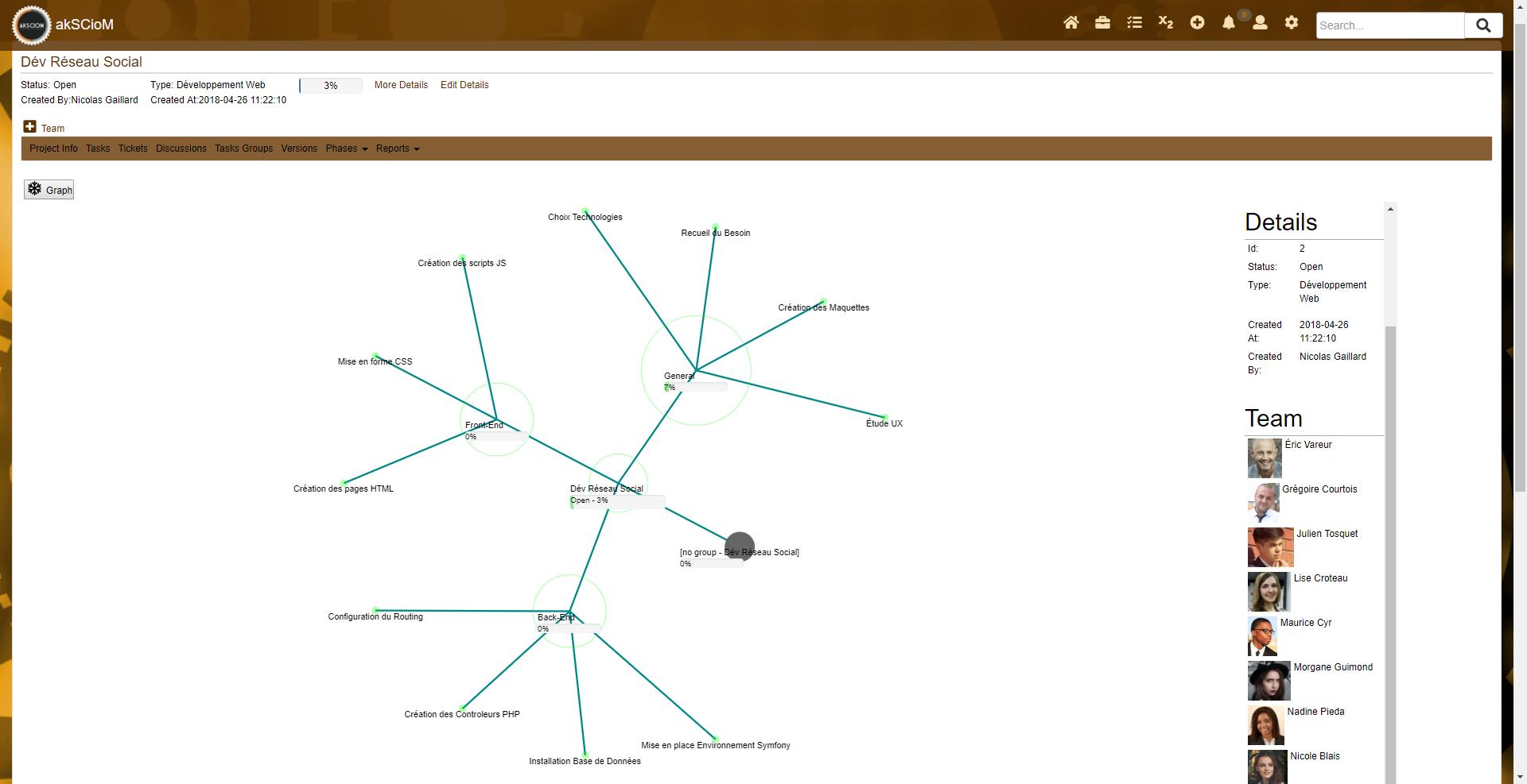 Visualisez graphiquement vos projets !