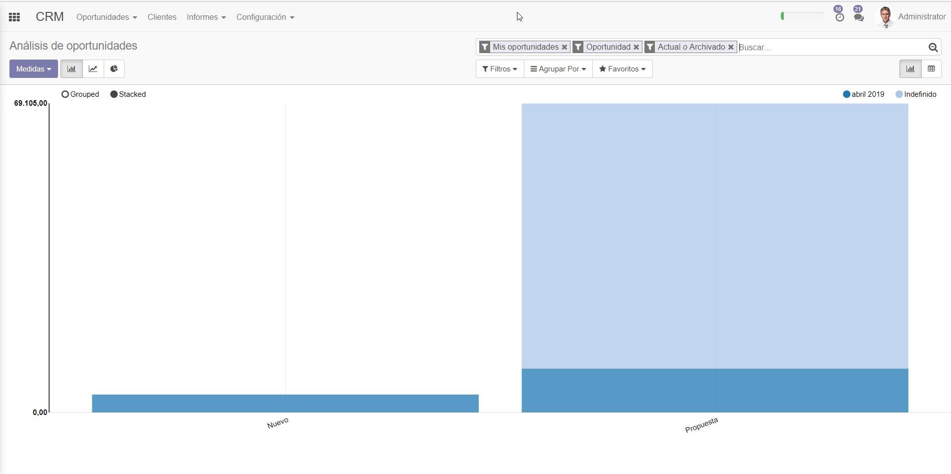 Vista informe gráfico CRM Odoo.jpg
