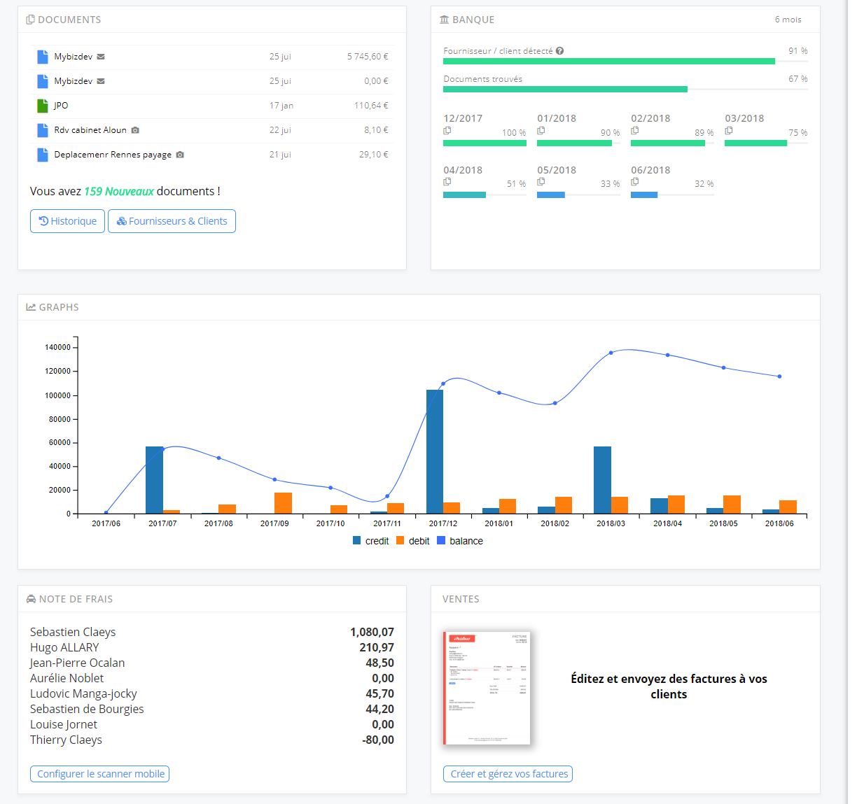 IPaidThat Expert-Comptable-dashboard