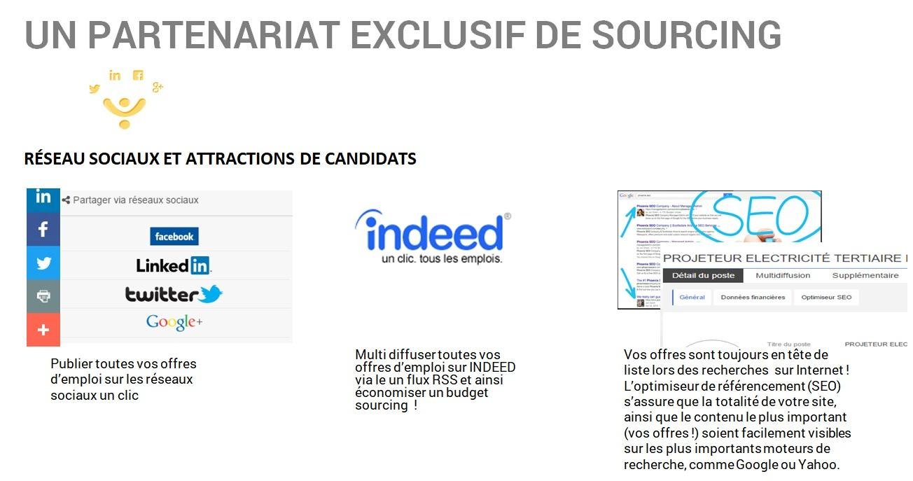 OTYS Recruiting Technology-sourcing